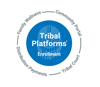 Arctic IT Introduces Tribal Platforms 4.0, a Suite of Modern Applications for Tribes