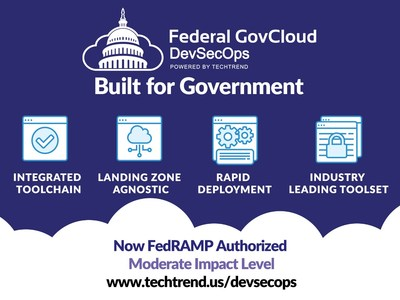 FedRAMP Authorized DevSecOps Solution Now Available