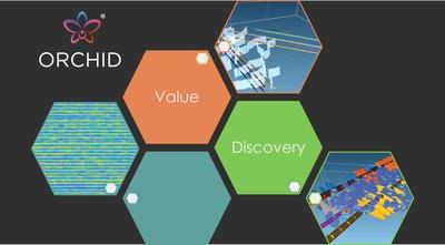 ORCHID® Completions Evaluation Platform Adds Distributed Acoustic Sensing Interpretation Tools
