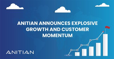 As Enterprises Race to Embrace Cloud Security and Compliance Automation, Anitian Announces Explosive Growth and Customer Momentum