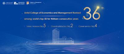 El Máster en Gestión de ACEM se sitúa el segundo en satisfacción para el FT