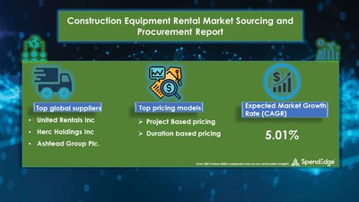 USD 11.62 Billion Growth expected in Construction Equipment Rental Market by 2025 | 1,200+ Sourcing and Procurement Report | SpendEdge