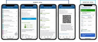 New Express Scripts app feature gives customers easy, secure access to digital COVID vaccination record