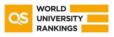 QS Graduate Employability Rankings 2022