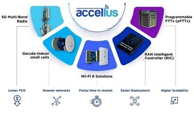 STL lanza Accellus, una solución integral de banda ancha de fibra y 5G inalámbrica