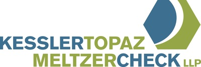 Deadline Alert:  Kessler Topaz Meltzer & Check, LLP Alerts Investors of Lead Plaintiff Deadline in Securities Fraud Class Action Lawsuit Against Generac Holdings Inc.
