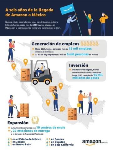 Amazon México crea 2,500 nuevos empleos con salarios y prestaciones competitivas a través de su expansión en el país
