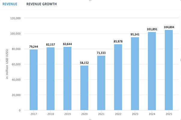WSGF - Vaycaychella Steps Up Revenue Growth Potential In $100 Billion Short-Term Rental Market