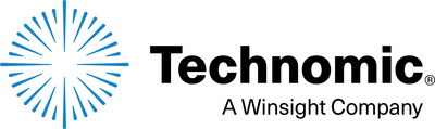 Technomic reveals global opportunities for the burger menu category
