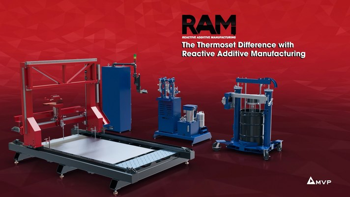 MVP Releases New Model of its Reactive Additive Manufacturing (RAM) System for Thermoset Materials