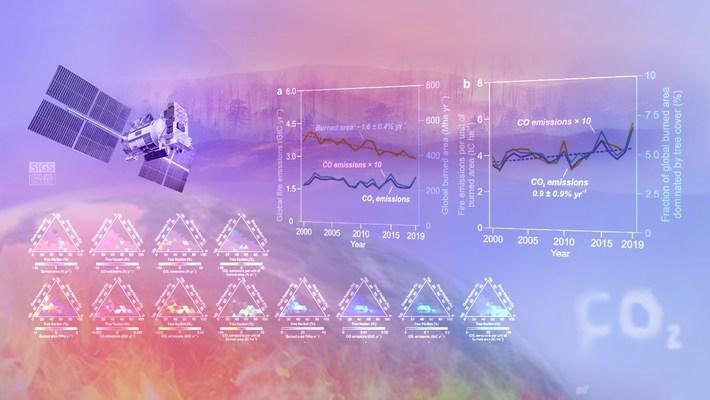 Tsinghua SIGS ha desarrollado técnicas de inversión de emisiones de carbono basadas en satélite