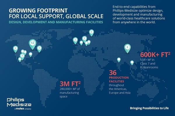 Phillips-Medisize Increases Global Manufacturing Capacity, Capabilities and Collaborations