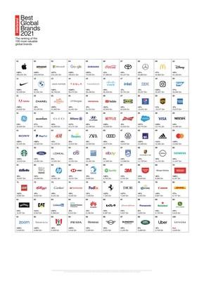 Tesla se adelanta en el informe Best Global Brands de 2021 de Interbrand