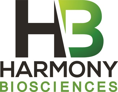Harmony Biosciences to be Added to the S&P SmallCap 600® Index