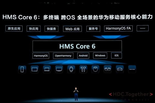 Huawei anuncia planes de asistencia adicional para desarrolladores y nuevas capacidades de HMS en la HDC 2021