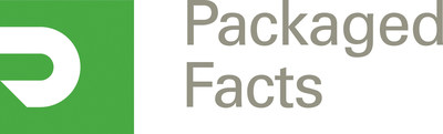 Packaged Facts Analyst Comments on Home Chef Hitting the $1 Billion Mark As the Meal Kit Industry Continues to Benefit from Pandemic Eating Trends