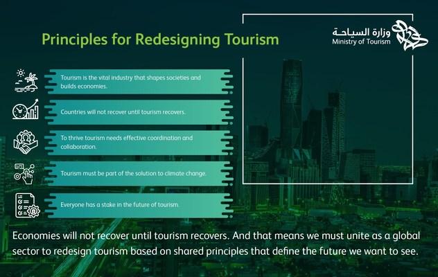 Líderes se reúnen en Riyadh para Rediseñar el Futuro del Turismo
