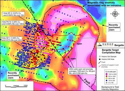 Surge Copper adquiere una posición estratégica en el terreno del proyecto de Berg