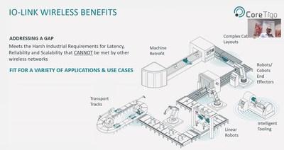 Innovadoras aplicaciones inalámbricas para la automatización de fábricas - CoreTigo en Hannover Messe 2021