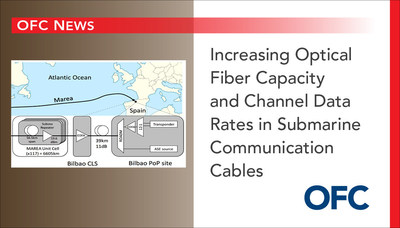 Increasing Optical Fiber Capacity and Channel Data Rates in Submarine Communication Cables