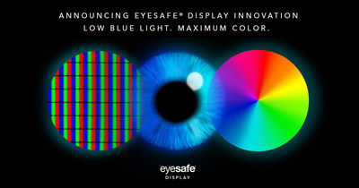 Eyesafe Granted Core Patents for Blue Light Management in Consumer Electronics Displays