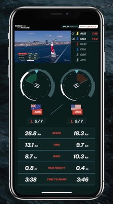 SailGP Launches Second Season with Oracle Cloud Technologies that Elevate Race Performance, Captivate Fans