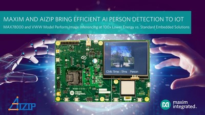 Maxim Integrated Teams with Aizip to Provide Lowest-Power IoT Person Detection