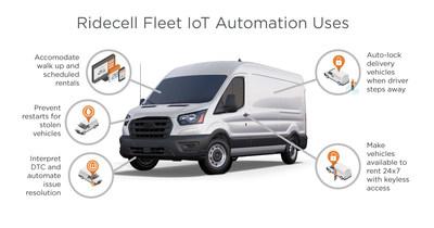 Ridecell lanza Fleet IoT Automation