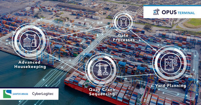 Santos Brasil elige OPUS Terminal de CyberLogitec para alinear sus operaciones en dos terminales principales
