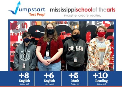 ACT Scores Improve in All Four Subject Areas for Juniors at Mississippi School of the Arts