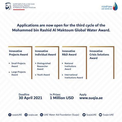 La UAE Water Aid amplía su fecha límite para el 3rd Mohammed bin Rashid Al Maktoum Global Water Award
