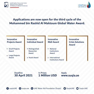 El servicio de abastecimiento de agua de los EAU extiende la fecha límite para la presentación de solicitudes para el 3.° Premio Global del Agua Mohammed bin Rashid Al Maktoum hasta finales de mayo