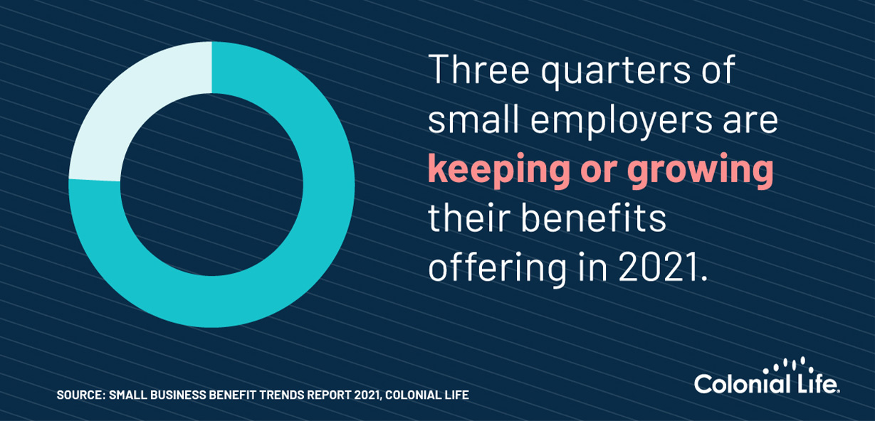 Small business employers remain committed to employees through benefits