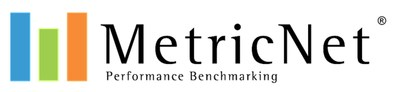 MetricNet to Present Its Latest Research on the ROI of Customer Care at the 2021 ICMI Contact Center Expo