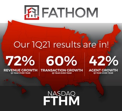 Fathom Holdings Inc. Reports 72% Revenue Growth for 2021 First Quarter