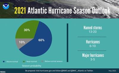 C Spire ready for 2021 Atlantic hurricane season