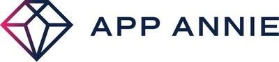 Informe de App Annie e IDC sobre el gasto en juegos para móvil