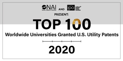 Top 100 Worldwide Universities Granted U.S. Utility Patents in 2020 Announced
