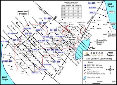 Surge Copper intersecta 432 metros de 0,61% CuEq y 506 metros de 0,43% CuEq