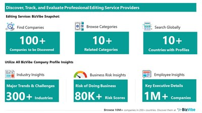 Evaluate and Track Editing Companies   View Company Insights for 100+ Professional Editing Service Providers   BizVibe
