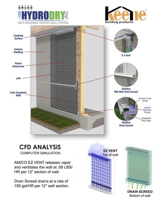 Keene Building Products and AMICO introduce the ultimate wall ventilating and draining solution